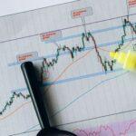 Day Trading - Domina el Scalping como un Profesional