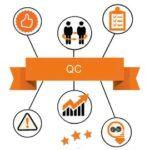 Laboratorio clínico III: Control de calidad